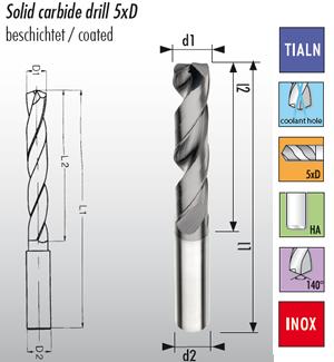Inova Drill - Solid Carbide Drill - 5X Diameter - Coolant through